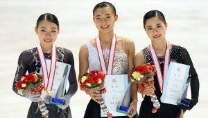 フィギア 全日本選手権