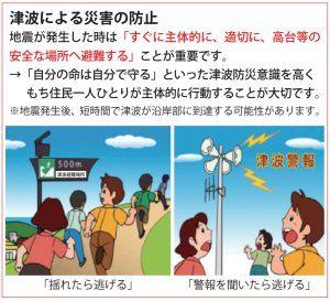 津波のよる災害の防止